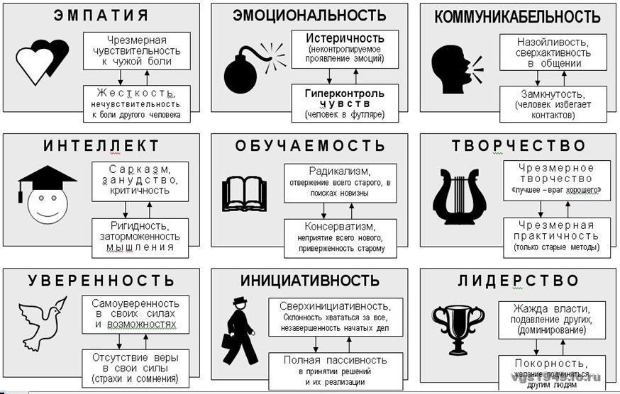 Вы можете пройти тест Ковалева